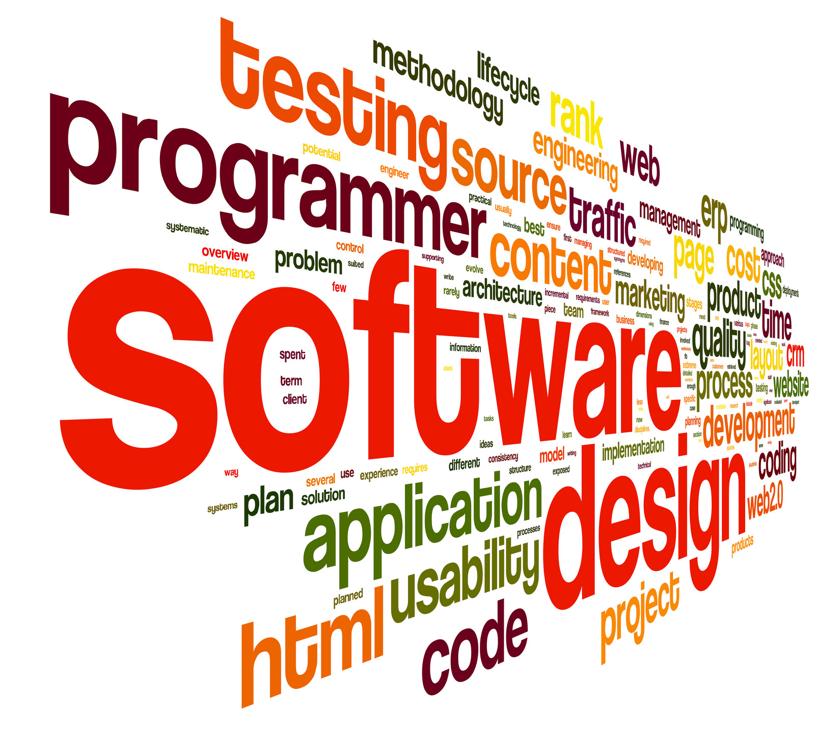 web design and software outsourcing